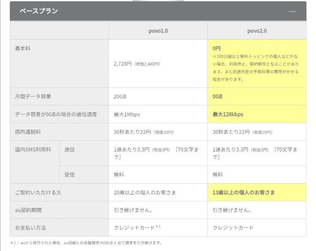 f:id:Jinseiyoyoyo:20210914145012j:image