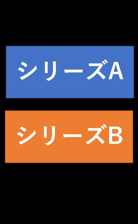 f:id:Jo-Bitaki:20191229225116p:plain:w300