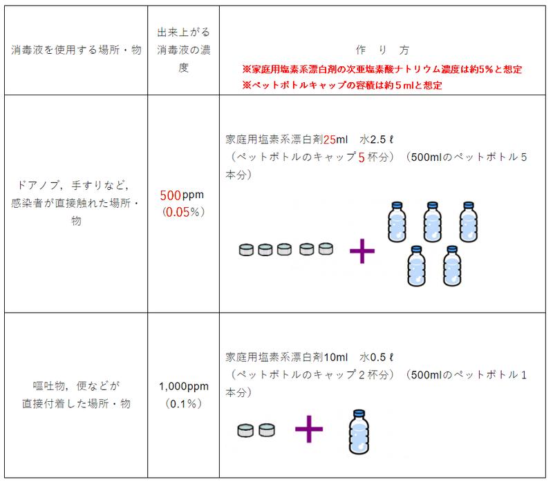f:id:Jo-Bitaki:20200326075941p:plain