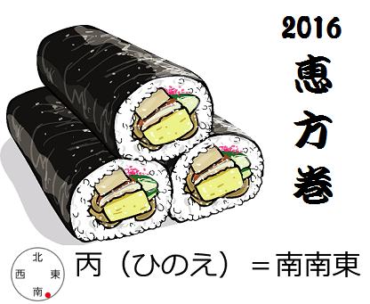 f:id:Jodel-nozomi:20160129232810p:plain