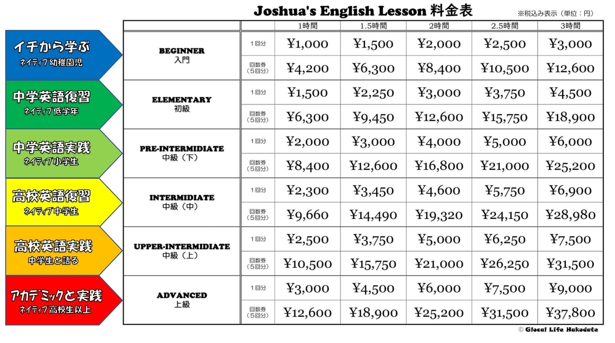 f:id:JoshuaJP:20200629130016j:plain
