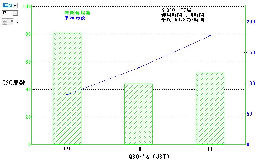 f:id:Jq1Wyb:20210112224145p:plain