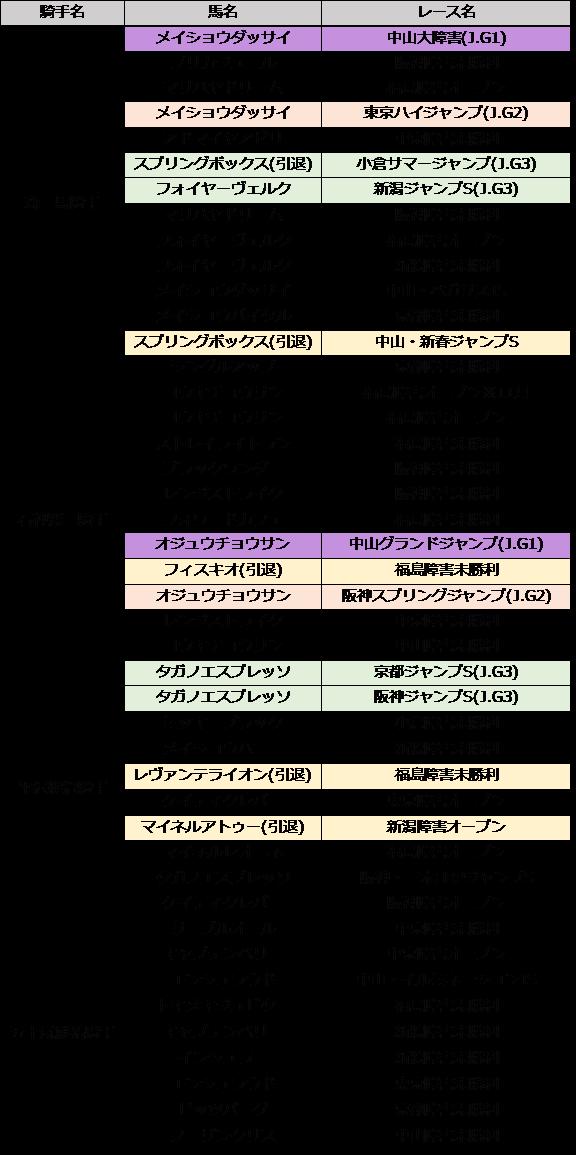 f:id:JumpUmajo:20201230125918p:plain