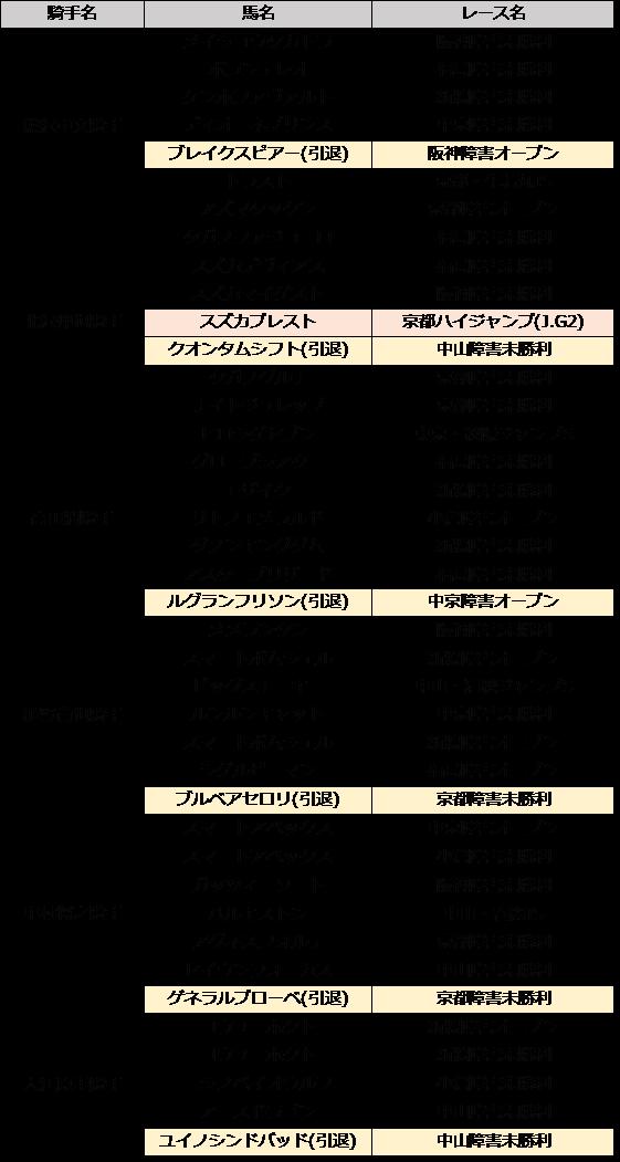 f:id:JumpUmajo:20201230130015p:plain