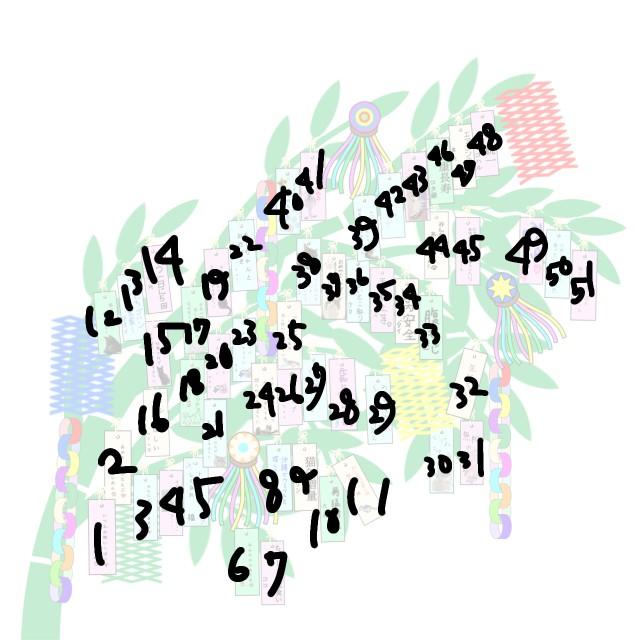f:id:JuneNNN:20210707122914j:plain