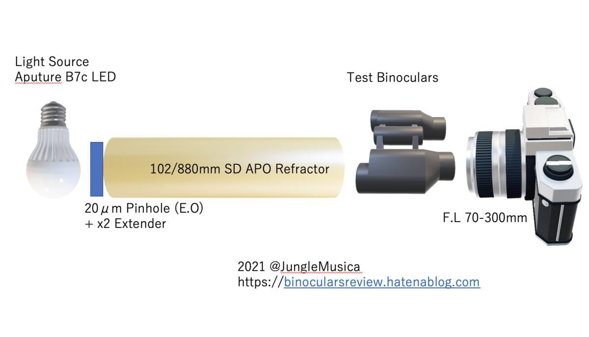 f:id:JungleMusica:20210717104146p:plain