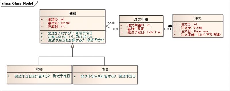 f:id:JunichiIto:20101223052810p:image:w600