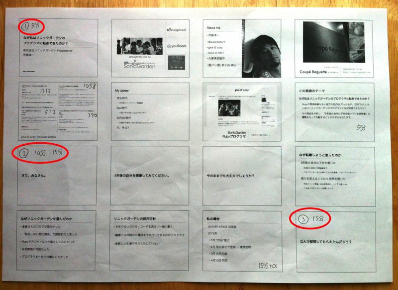 f:id:JunichiIto:20121120075911p:plain