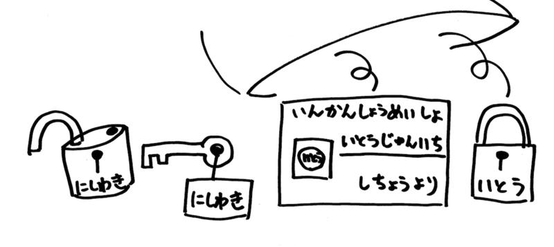 f:id:JunichiIto:20130525165015p:plain