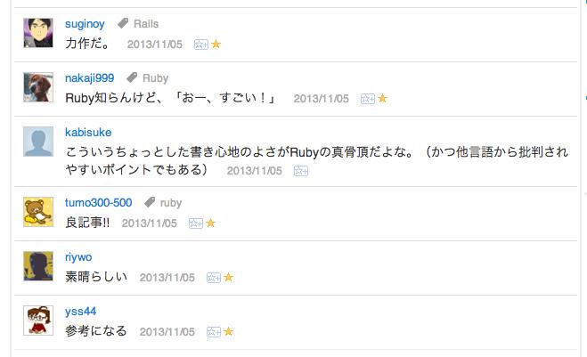 f:id:JunichiIto:20131106060105p:plain:w500