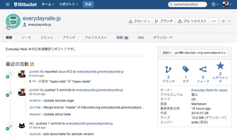 f:id:JunichiIto:20140208060309p:plain:w500