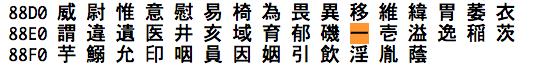 f:id:JunichiIto:20141203183939p:plain