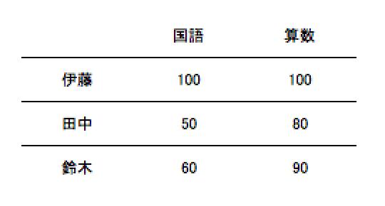 f:id:JunichiIto:20150824045121p:plain:w300
