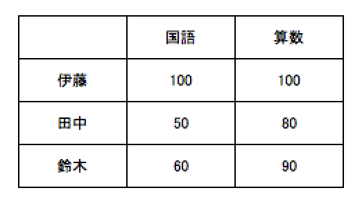 f:id:JunichiIto:20150824045404p:plain:w300