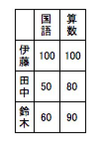 f:id:JunichiIto:20150824050039p:plain:w120