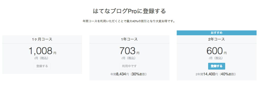 f:id:JunichiIto:20150828131202p:plain