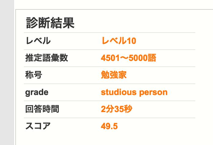 f:id:JunichiIto:20150902070027p:plain:w350