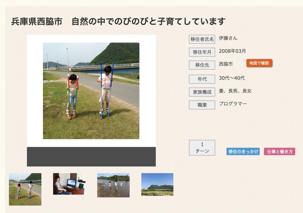 f:id:JunichiIto:20151201094144p:plain