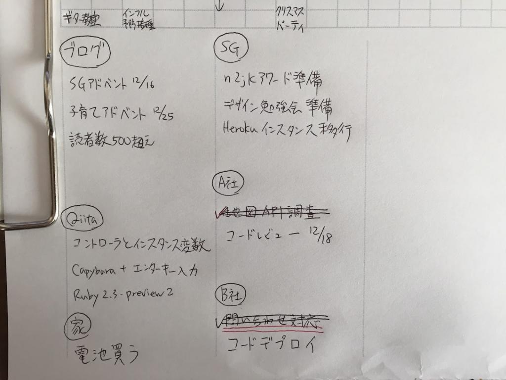 f:id:JunichiIto:20151215122829j:plain