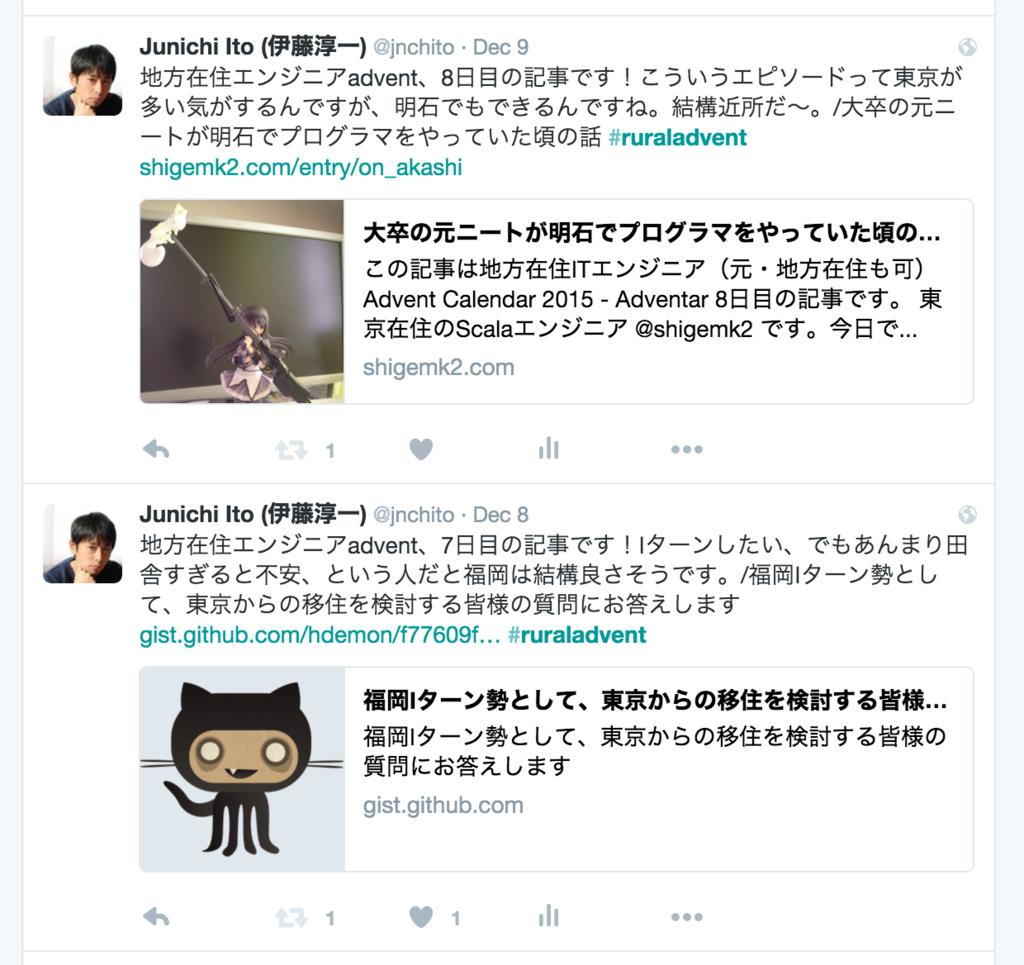 f:id:JunichiIto:20151230064151p:plain