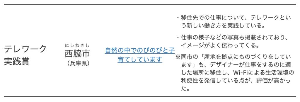 f:id:JunichiIto:20160315044209p:plain