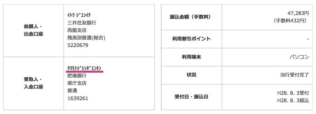 f:id:JunichiIto:20160804050839j:plain
