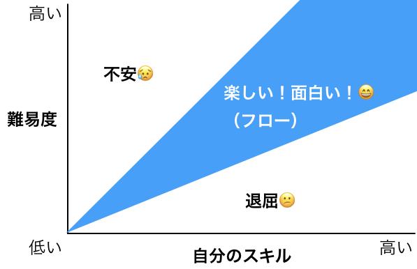 f:id:JunichiIto:20190122074243j:plain