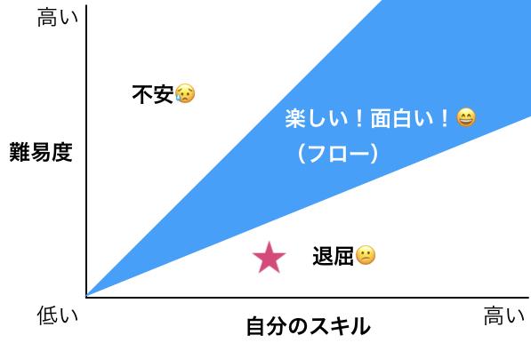 f:id:JunichiIto:20190122074612j:plain
