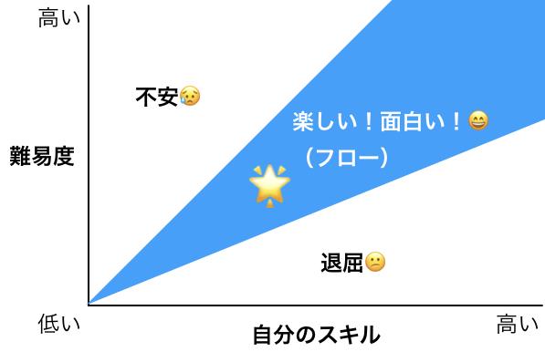 f:id:JunichiIto:20190122074851j:plain