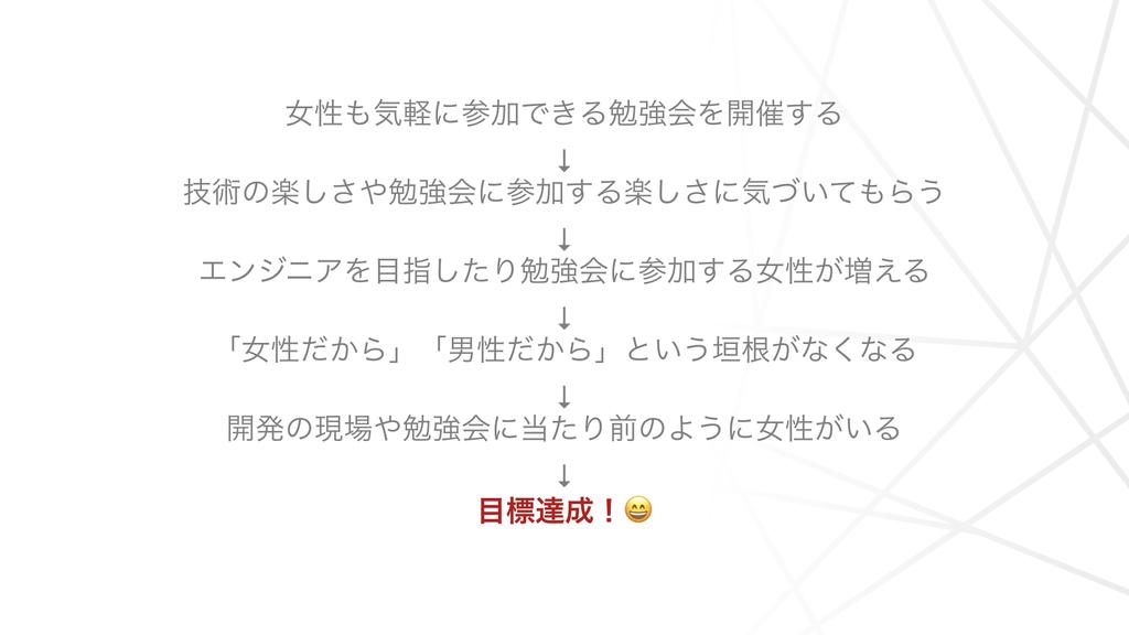 f:id:JunichiIto:20190307102707j:plain