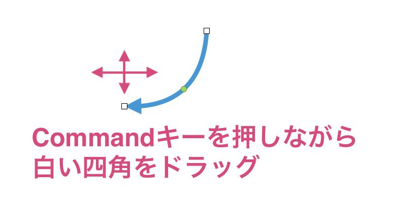 f:id:JunichiIto:20190708055824p:plain:w350