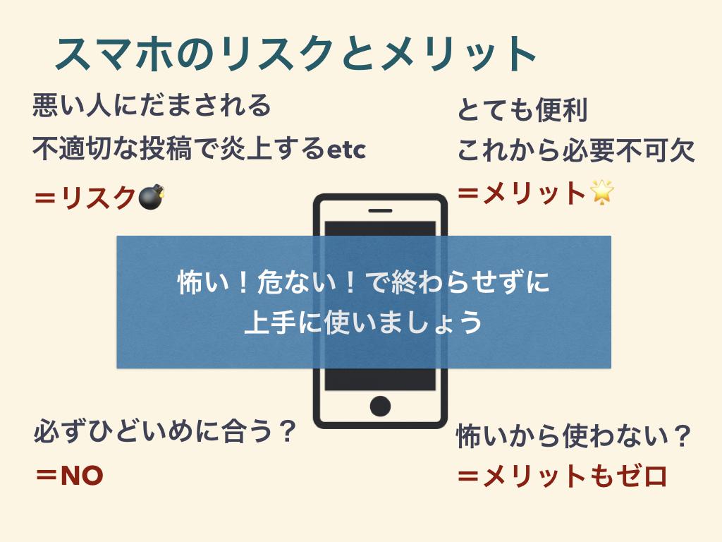 f:id:JunichiIto:20190725091206j:plain
