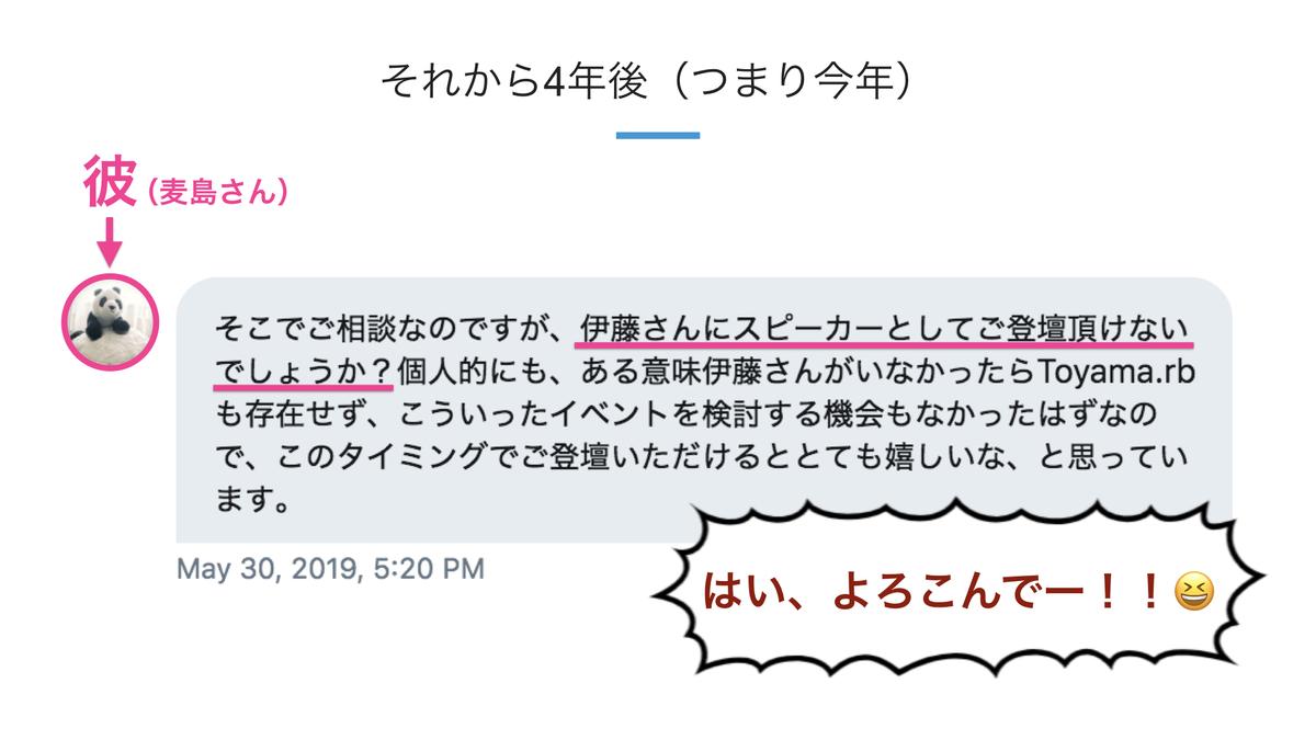 f:id:JunichiIto:20191105070042j:plain