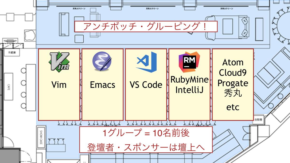 f:id:JunichiIto:20200116103435j:plain