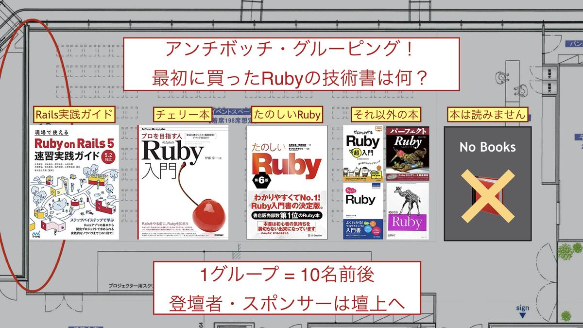 f:id:JunichiIto:20200116103518j:plain