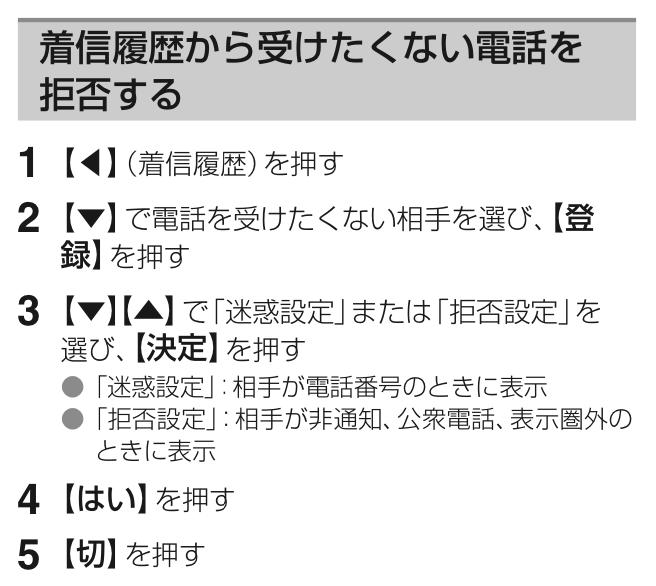f:id:JunichiIto:20200120101339p:plain:w350