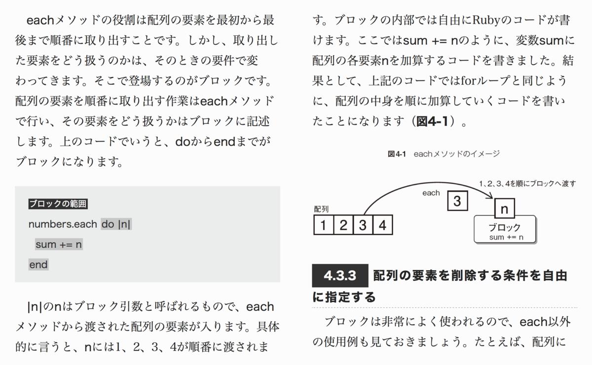 f:id:JunichiIto:20200122072800p:plain