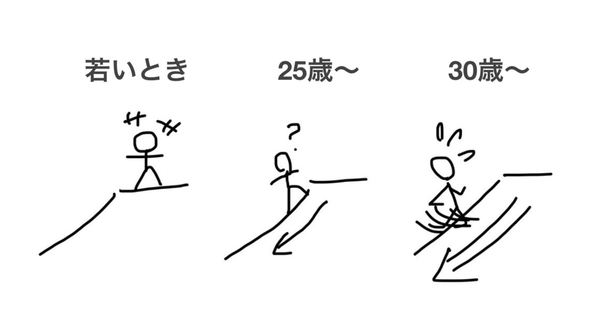 f:id:JunichiIto:20200220203052p:plain