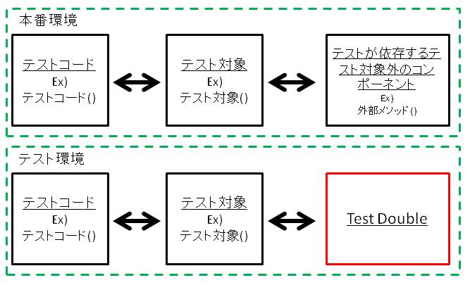 f:id:JunichiIto:20200806074809p:plain