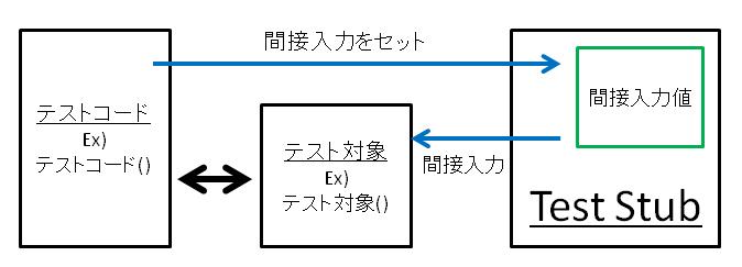 f:id:JunichiIto:20200806075447p:plain