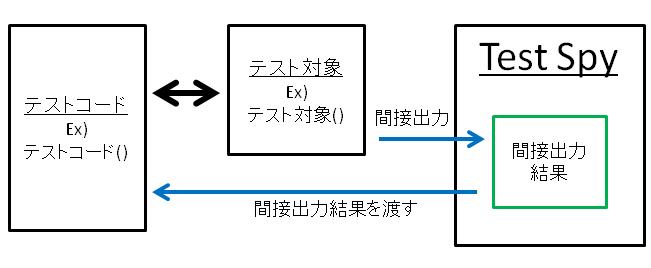 f:id:JunichiIto:20200806075548p:plain
