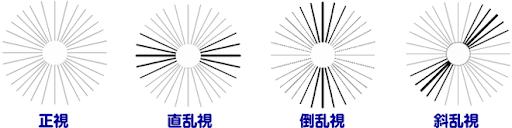 f:id:JunichiIto:20210213202349p:plain