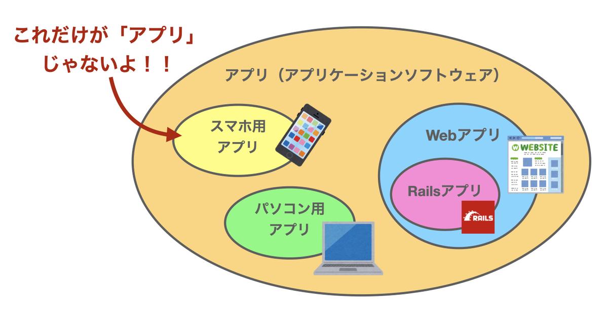 f:id:JunichiIto:20210521073945j:plain