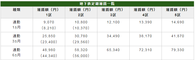 f:id:Juntaro:20190120094058p:plain