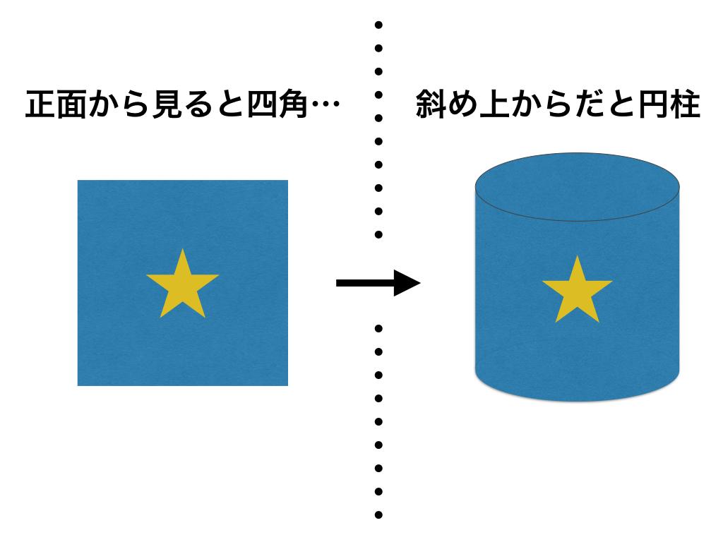 f:id:Jwork:20170320233015j:plain