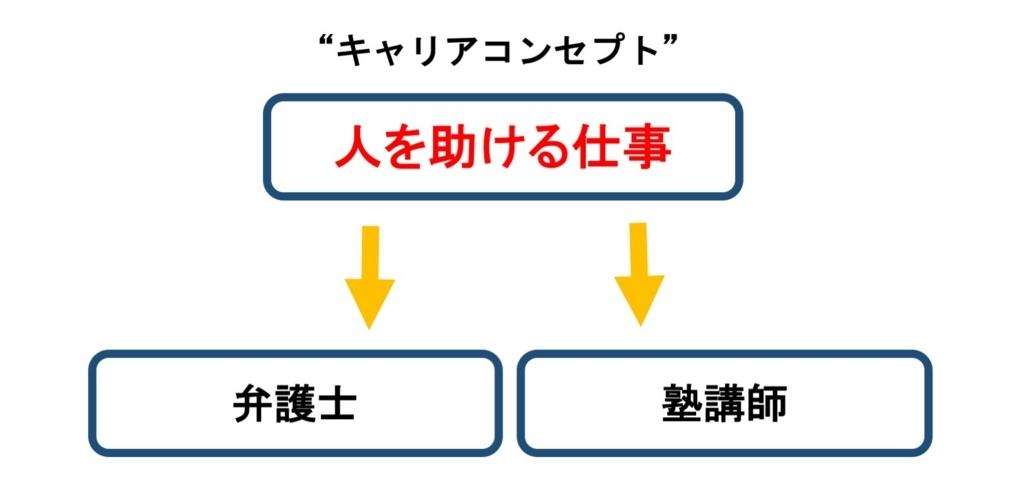 f:id:Jwork:20170711195441j:plain