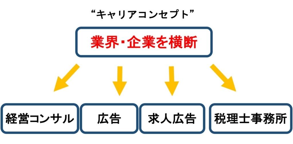 f:id:Jwork:20170711195607j:plain
