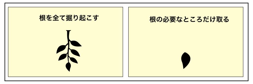 f:id:Jyo:20190125153320p:plain