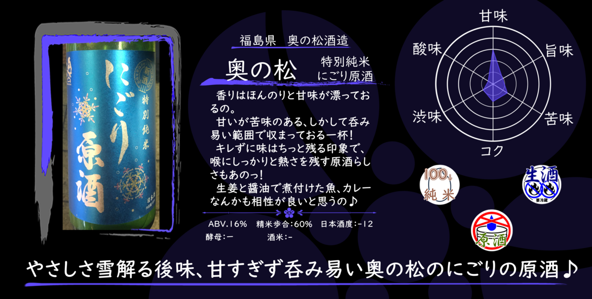 f:id:K-Sasara:20200121231213p:plain