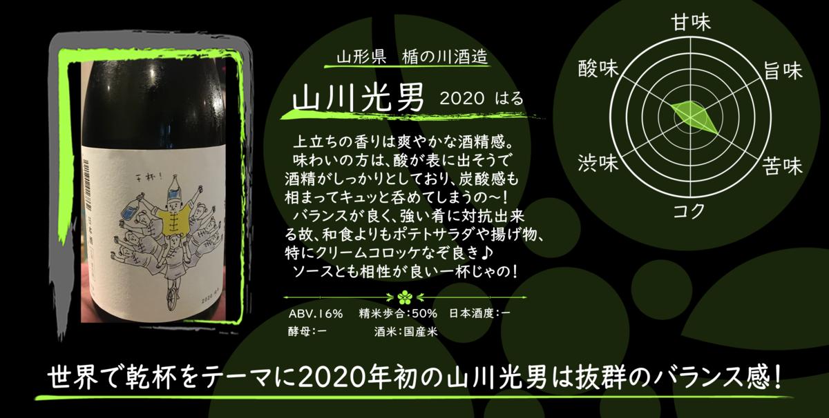 f:id:K-Sasara:20200310010921p:plain